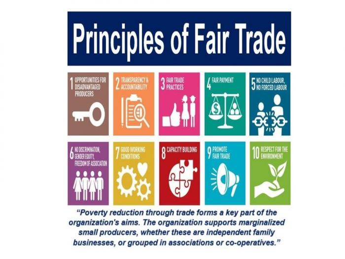 AMC Fairtrade Principles ppt